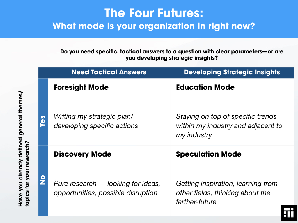 Foresight Tools – The Future Today Institute
